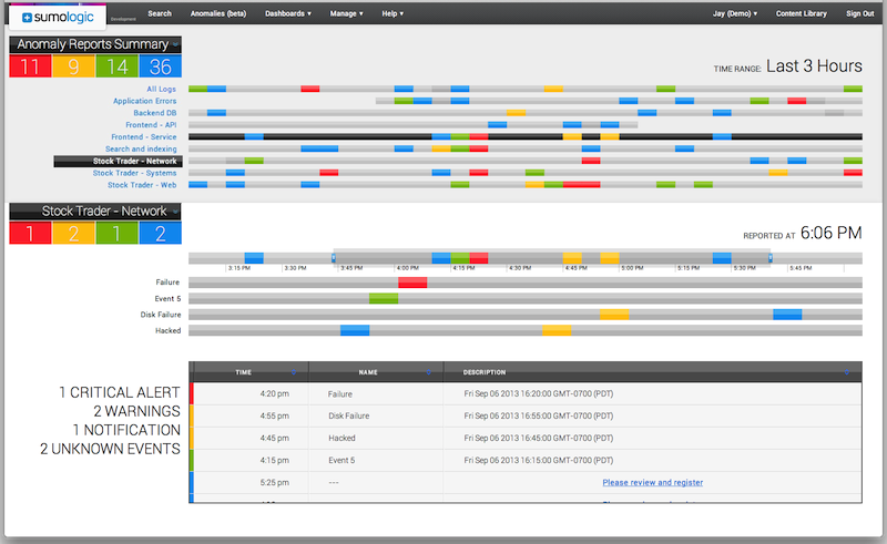 Monitoring And Troubleshooting Sumo Logic