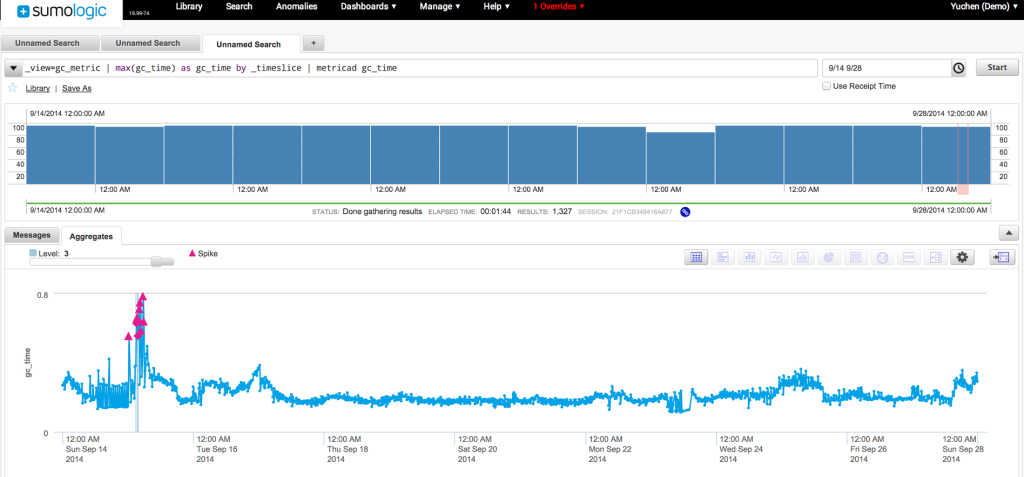 anomaly_detection_metric