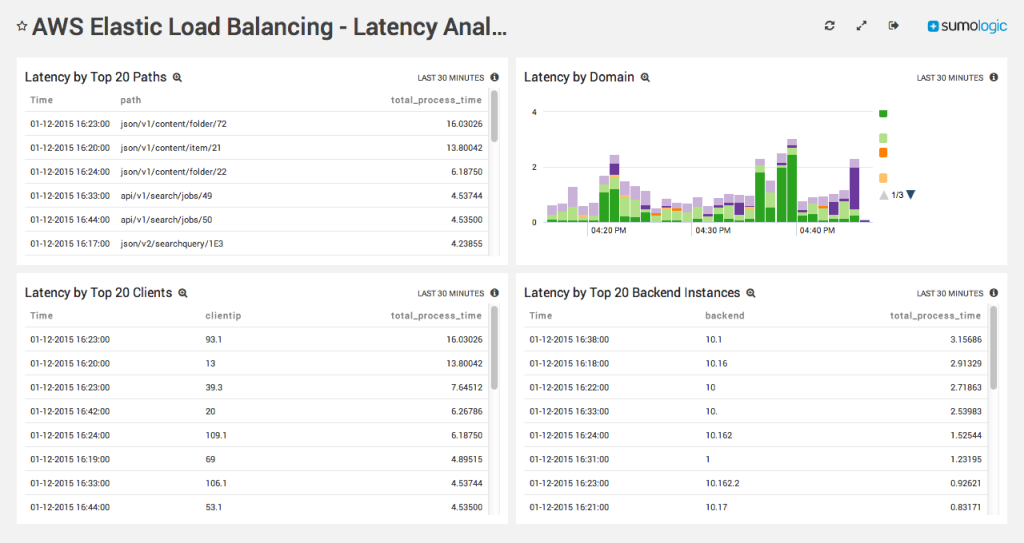 AWS_Elastic_Load_Balancing_a_300ppi