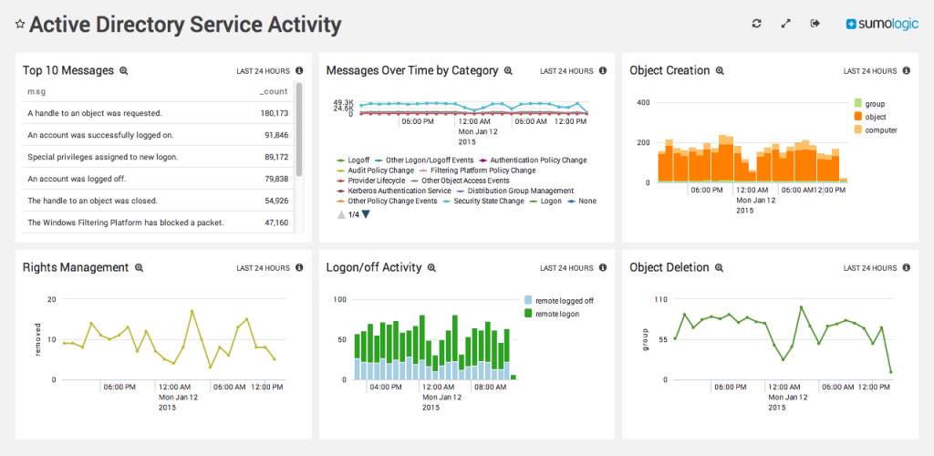 Active_Directory_Service_Activity_a_300ppi