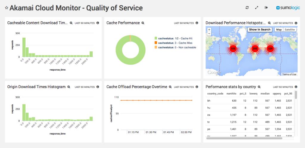 Akamai_Cloud_Monitor_Quality_of_Service_a_300ppi