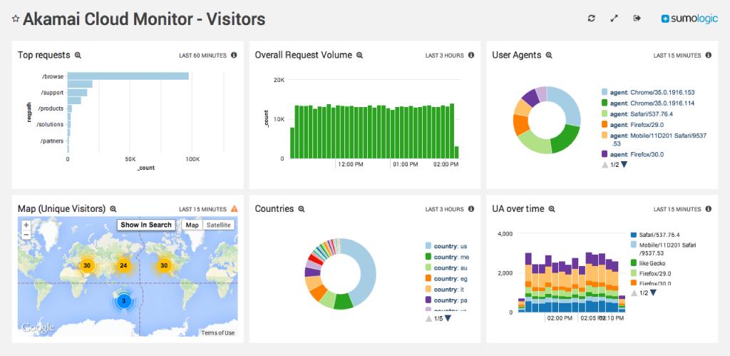 Akamai_Cloud_Monitor_Visitors_a_300ppi