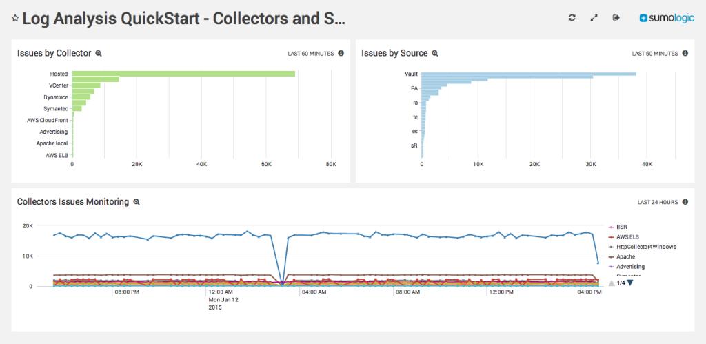 Log_Analysis_QuickStart_Collectors_and_a_300ppi