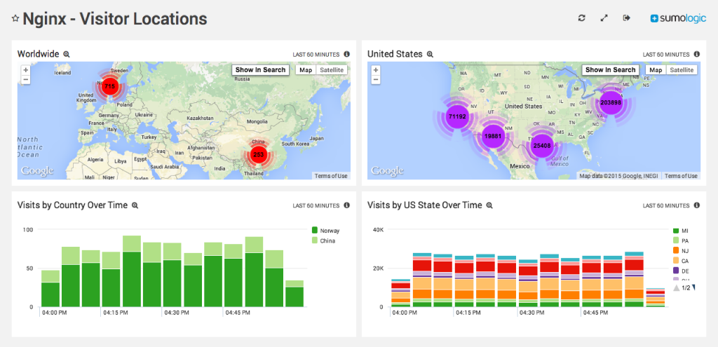 Nginx_Visitor_Locations_a_300ppi