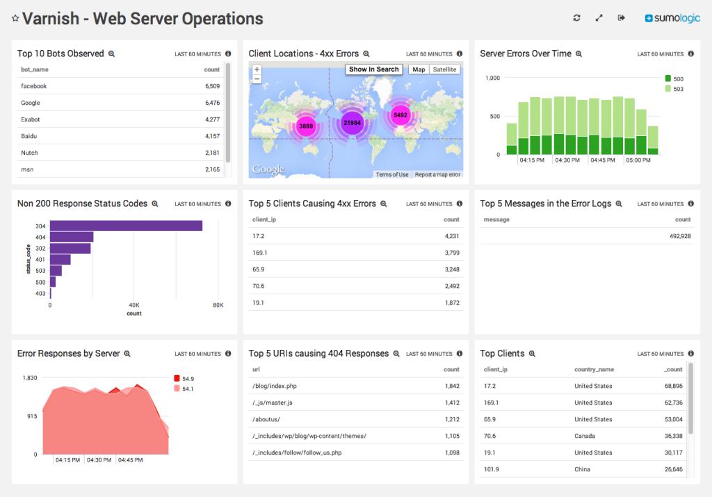 Varnish_Web_Server_Operations_a_72ppi