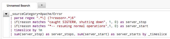 Apache Errors