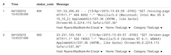 Apache Status Code Errors