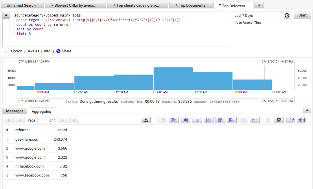analyze_logs_like_a_pro_top-referrer