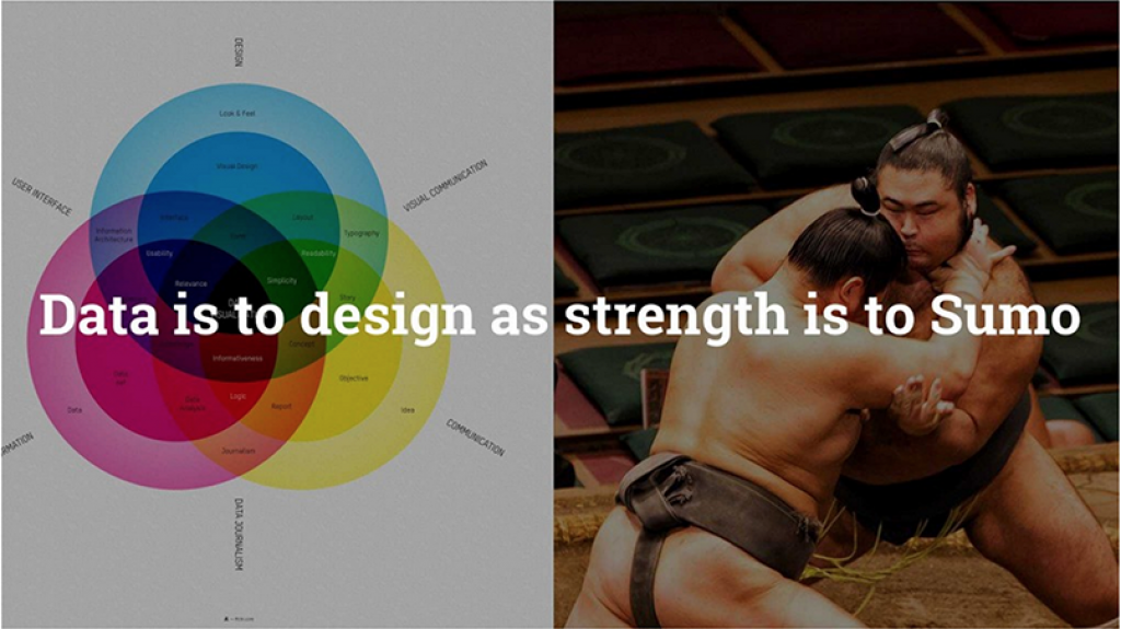 Data is to design as strength is to Sumo