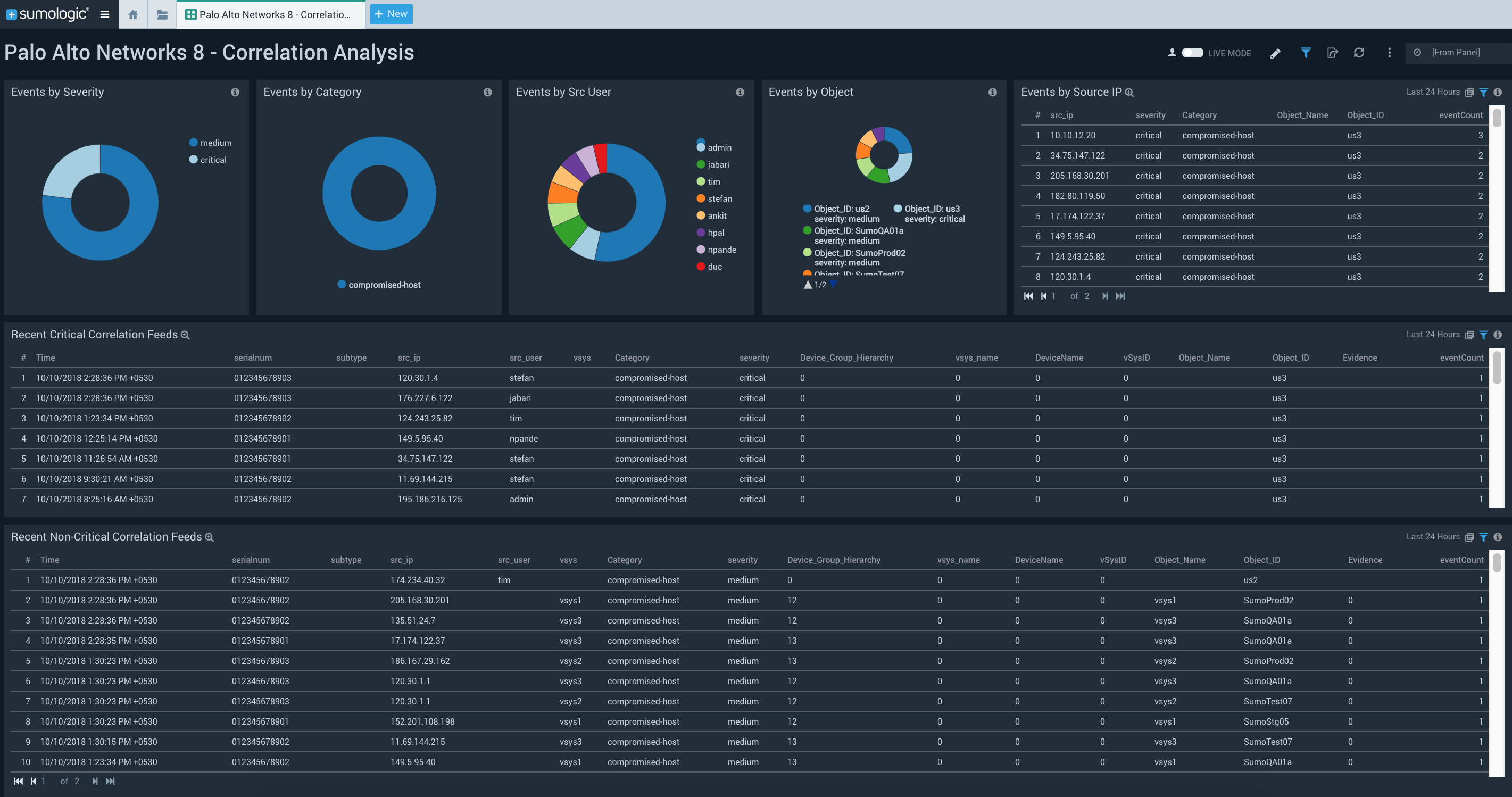 Accelerate Security and PCI Compliance Visibility with New