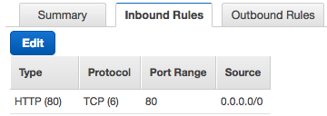 AWS Application Load Balancer