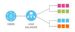 aws elastic load balancer explained