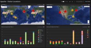 apache visitor geographic dashboard