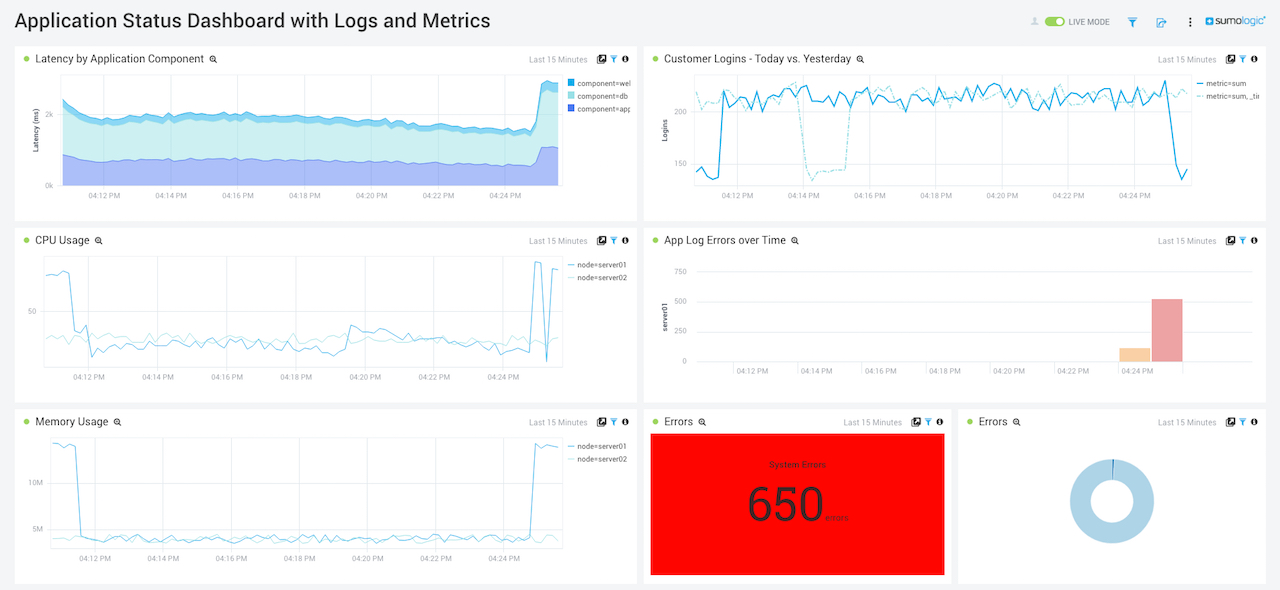 Application_Status_Dashboard_Logs_and_Metrics