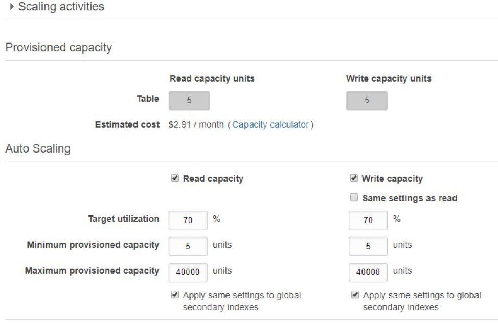 Comparing RDS, DynamoDB & Other Popular Database Services