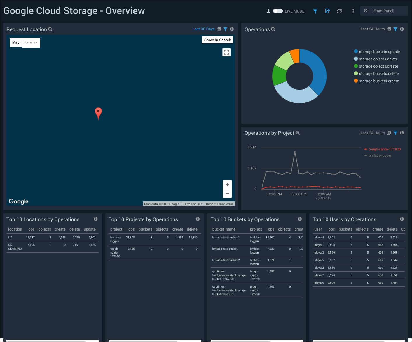 new product features and announcements sumo logic