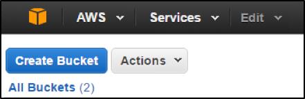amazon-cloudfront-content-distribution