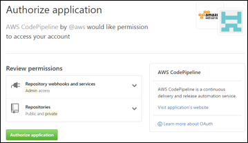 Authorizing AWS Access to your GitHub Account