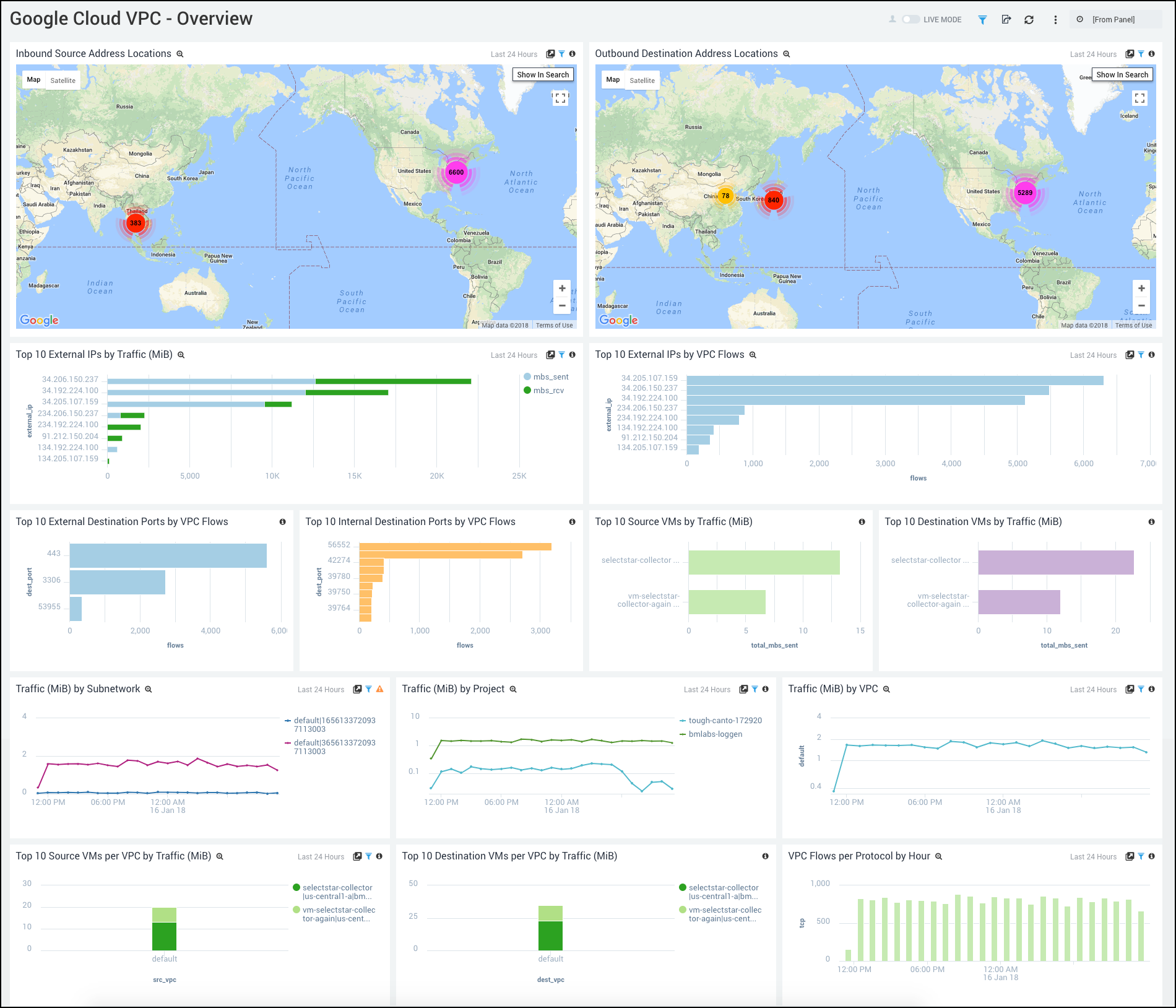 New Product Features And Announcements Sumo Logic Diagram Tool App For Google Cloud Vpc