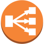 elb load balancer best practices
